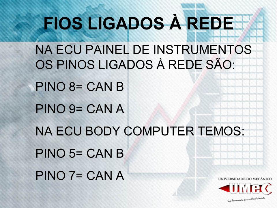 FIOS LIGADOS À REDE NA ECU PAINEL DE INSTRUMENTOS OS PINOS LIGADOS À REDE SÃO: PINO 8= CAN B. PINO 9= CAN A.