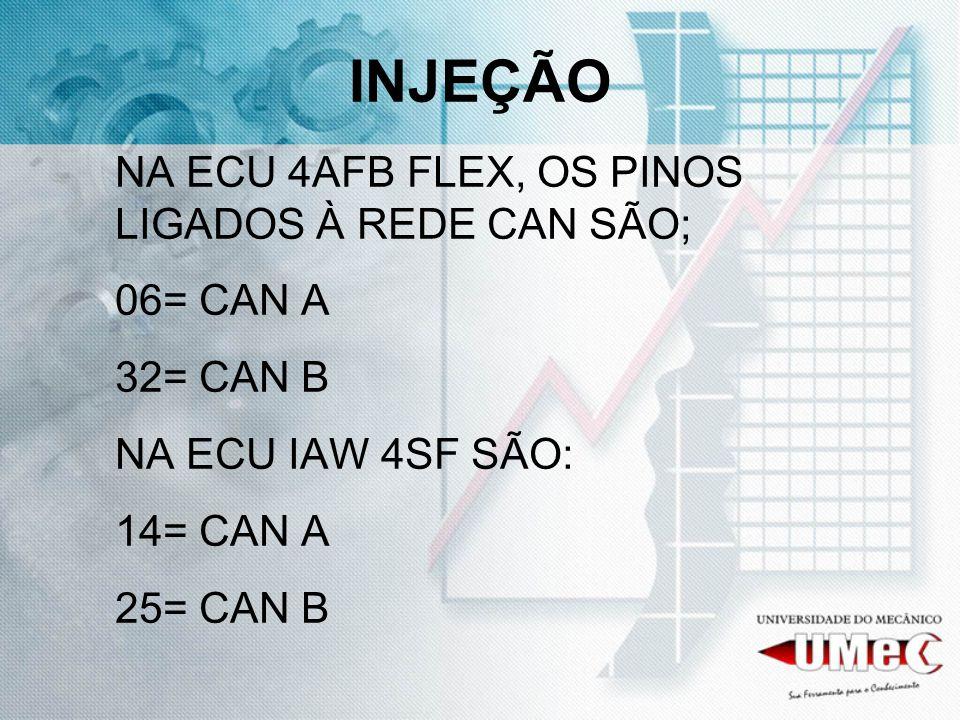 INJEÇÃO NA ECU 4AFB FLEX, OS PINOS LIGADOS À REDE CAN SÃO; 06= CAN A