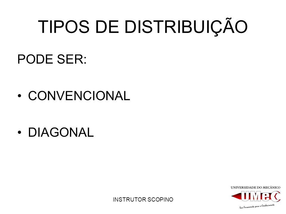TIPOS DE DISTRIBUIÇÃO PODE SER: CONVENCIONAL DIAGONAL