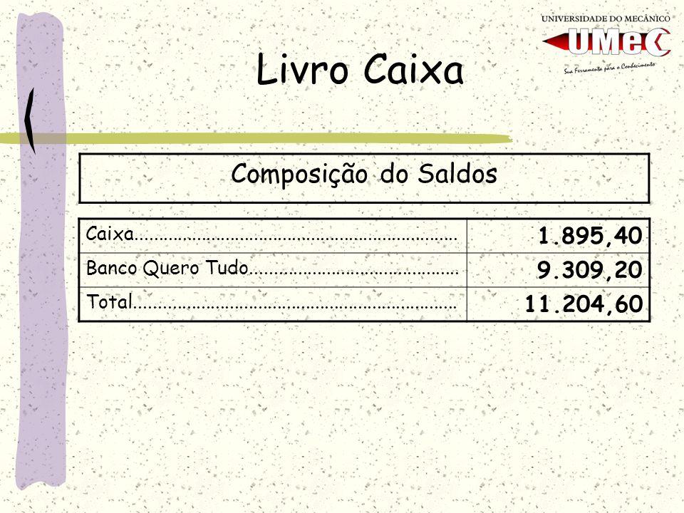 Livro Caixa Composição do Saldos 1.895,40 9.309,20 11.204,60