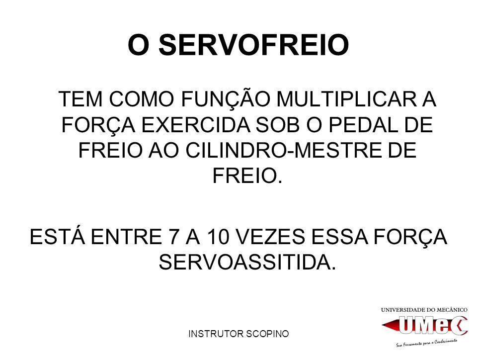 ESTÁ ENTRE 7 A 10 VEZES ESSA FORÇA SERVOASSITIDA.