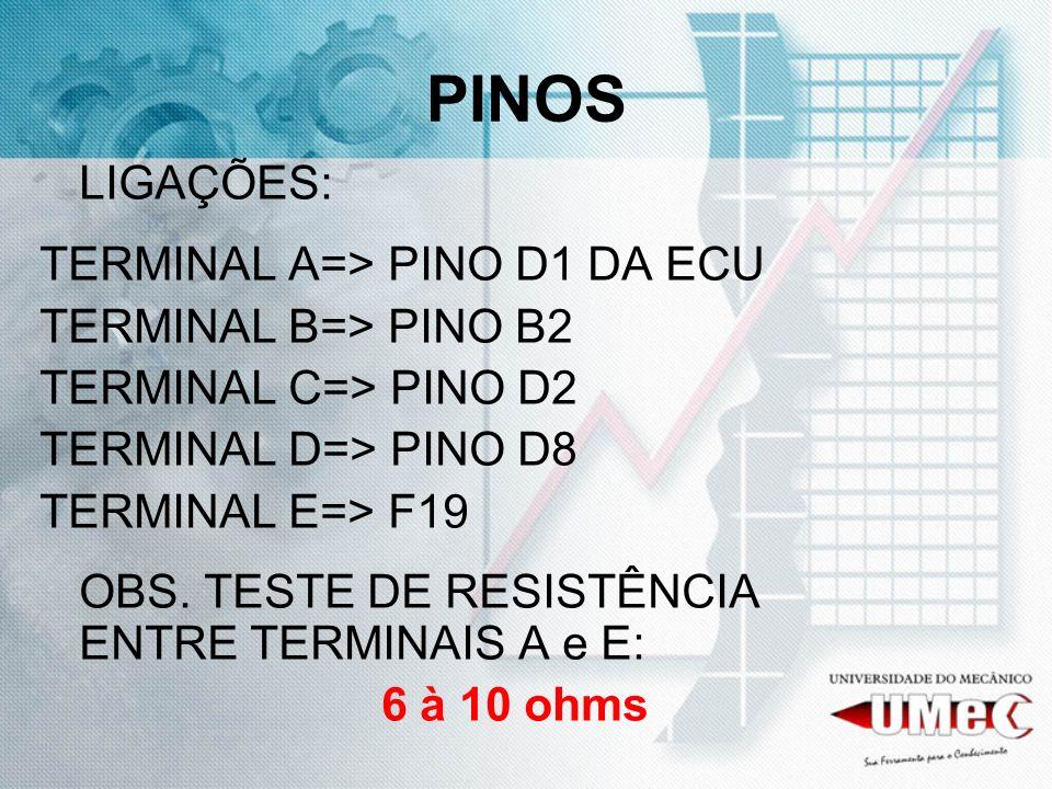 PINOS LIGAÇÕES: TERMINAL A=> PINO D1 DA ECU TERMINAL B=> PINO B2