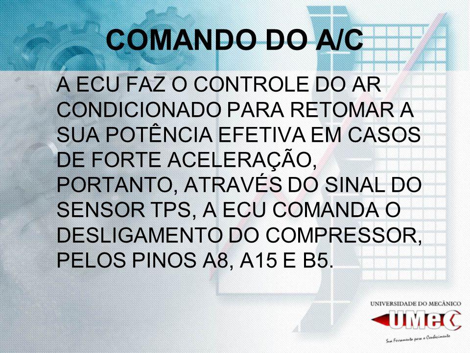 COMANDO DO A/C