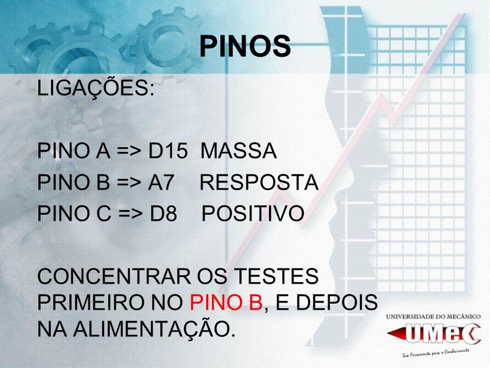 PINOS LIGAÇÕES: PINO A => D15 MASSA PINO B => A7 RESPOSTA