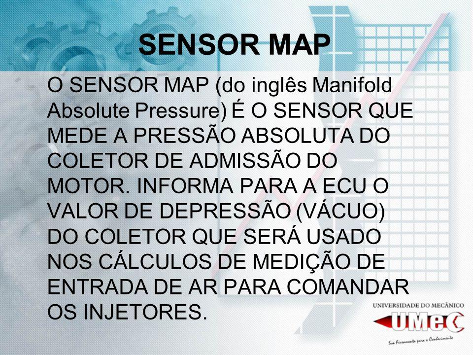 SENSOR MAP