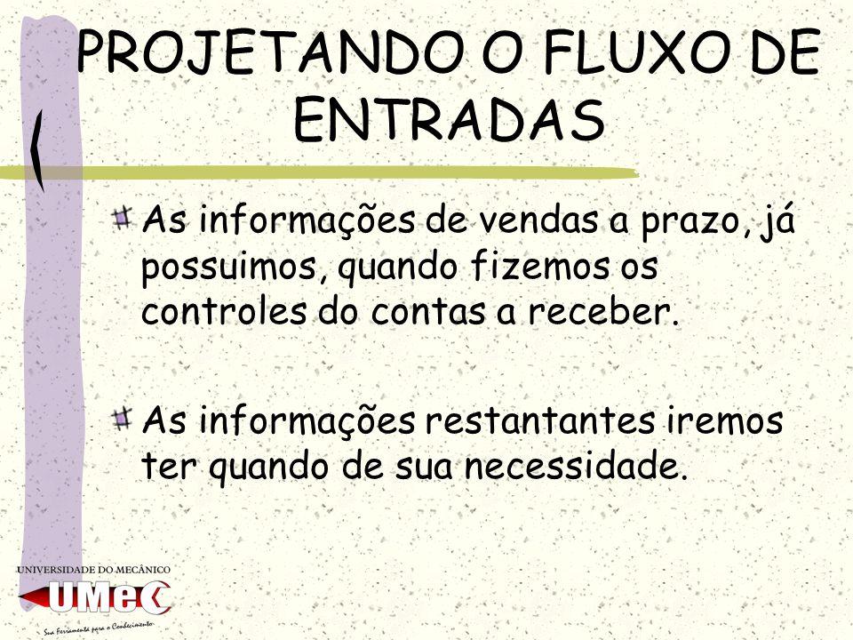 PROJETANDO O FLUXO DE ENTRADAS