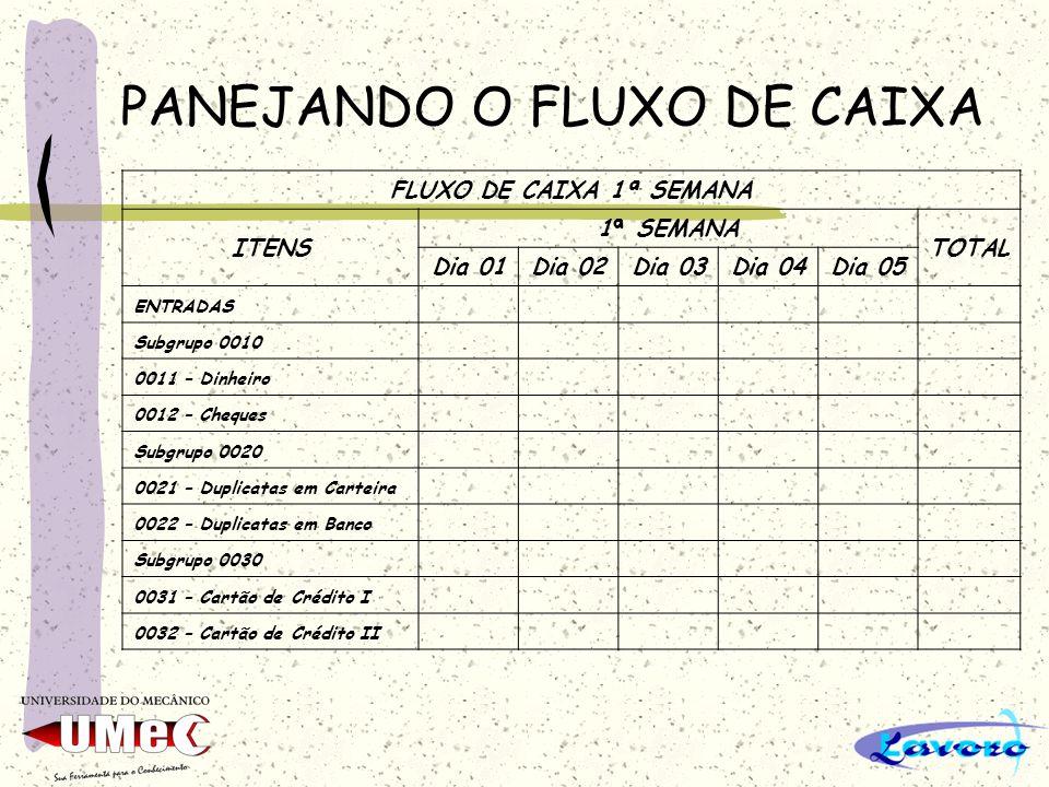 PANEJANDO O FLUXO DE CAIXA