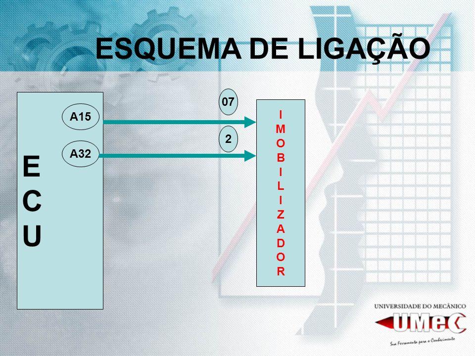ESQUEMA DE LIGAÇÃO 07 E C U I M O B L Z A D R A15 2 A32