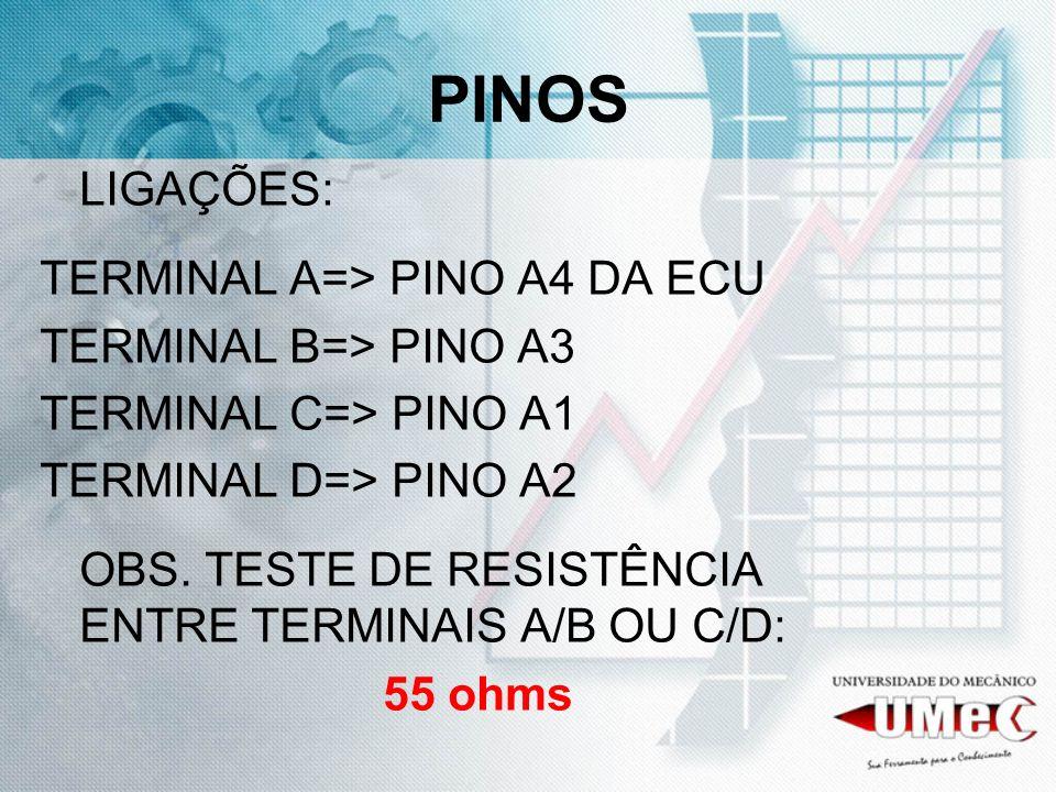 PINOS LIGAÇÕES: TERMINAL A=> PINO A4 DA ECU TERMINAL B=> PINO A3