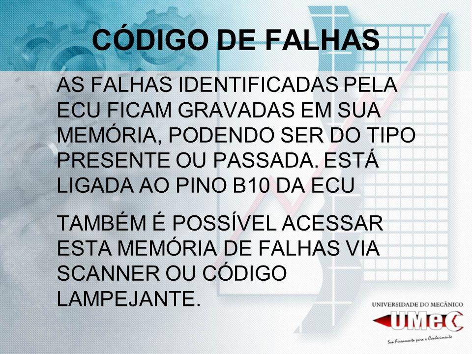 CÓDIGO DE FALHAS