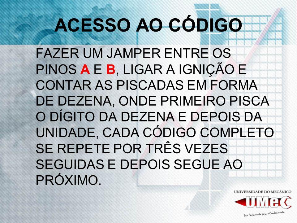 ACESSO AO CÓDIGO