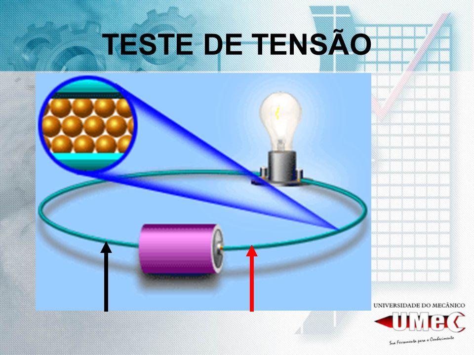 TESTE DE TENSÃO