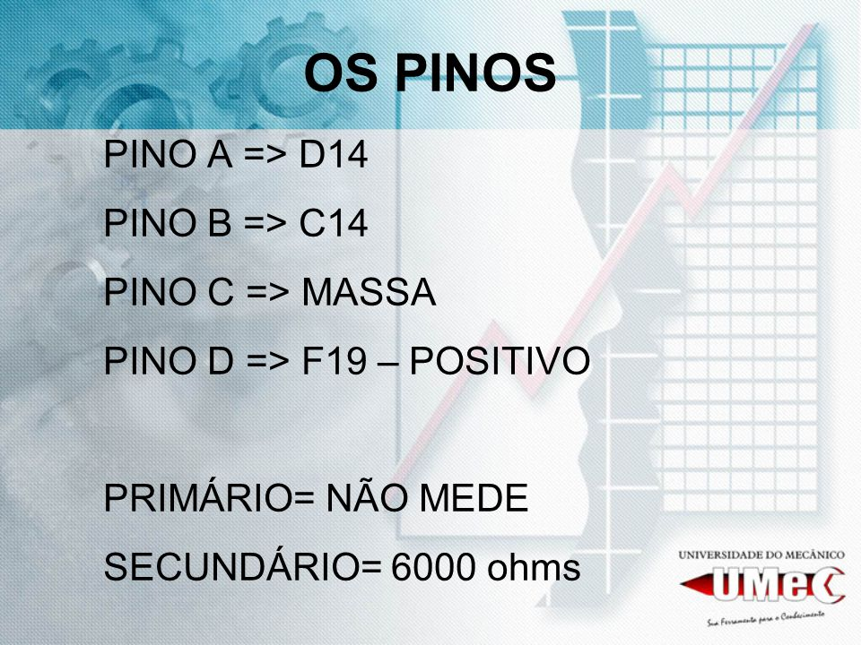 OS PINOS PINO A => D14 PINO B => C14 PINO C => MASSA