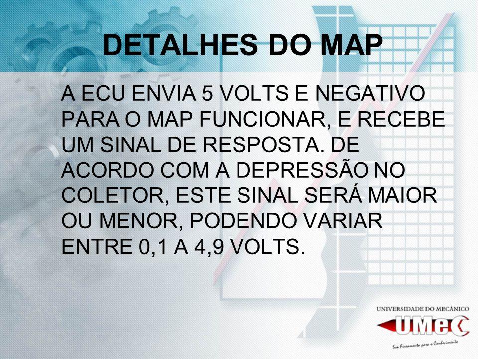 DETALHES DO MAP