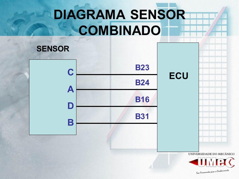 DIAGRAMA SENSOR COMBINADO