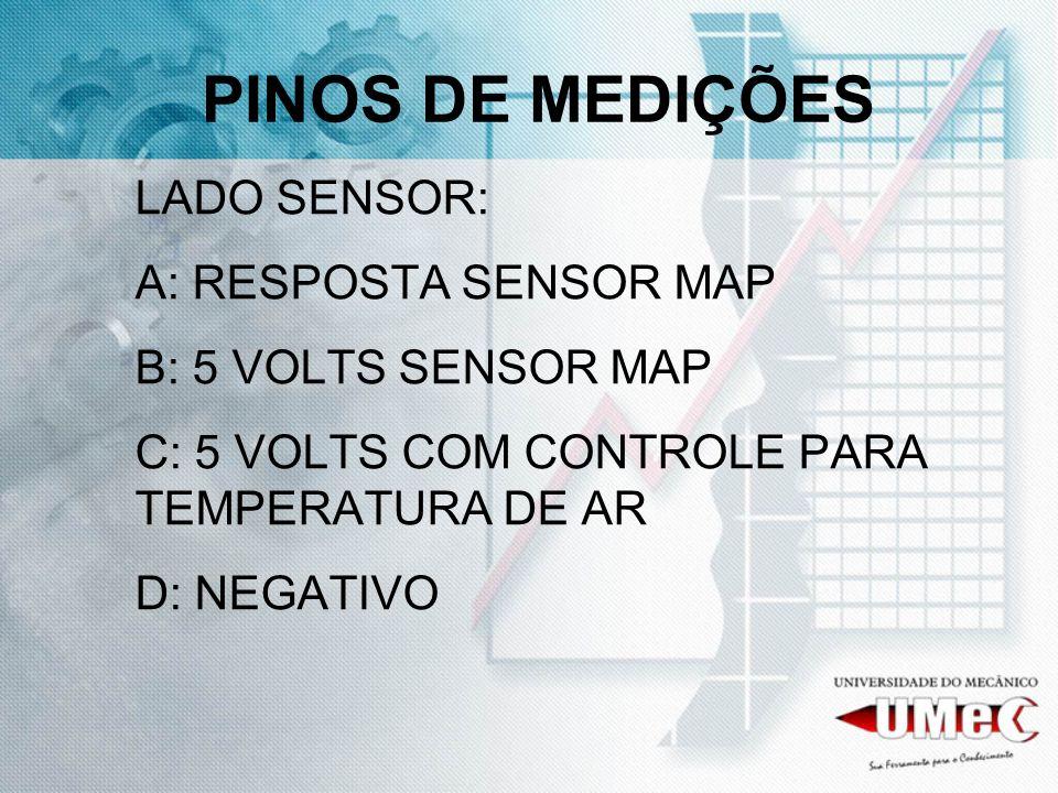 PINOS DE MEDIÇÕES LADO SENSOR: A: RESPOSTA SENSOR MAP