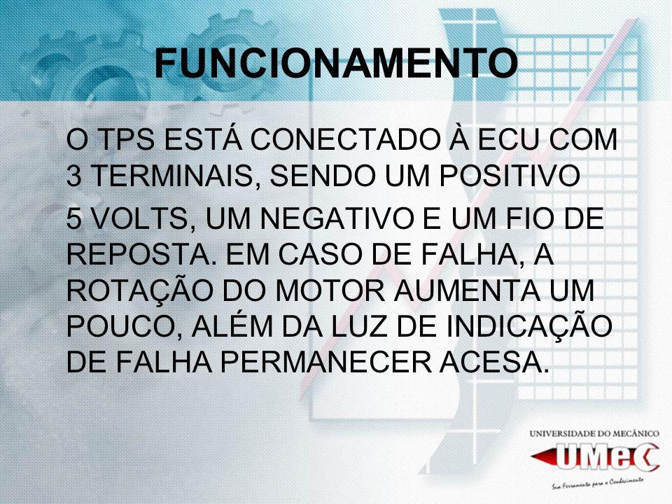 FUNCIONAMENTO O TPS ESTÁ CONECTADO À ECU COM 3 TERMINAIS, SENDO UM POSITIVO.