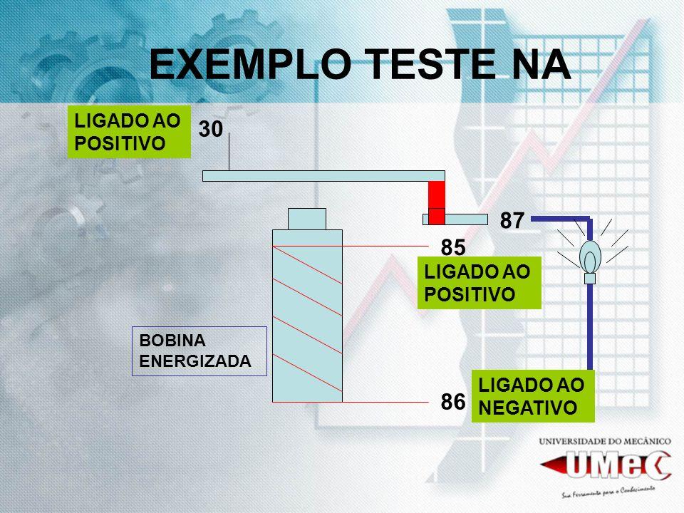 EXEMPLO TESTE NA 30 87 85 86 LIGADO AO POSITIVO LIGADO AO POSITIVO