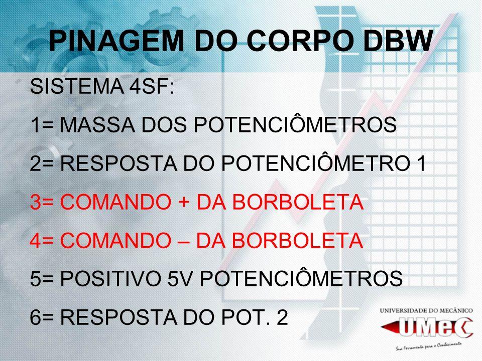 PINAGEM DO CORPO DBW SISTEMA 4SF: 1= MASSA DOS POTENCIÔMETROS