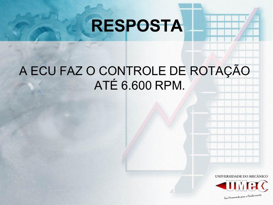 A ECU FAZ O CONTROLE DE ROTAÇÃO ATÉ 6.600 RPM.