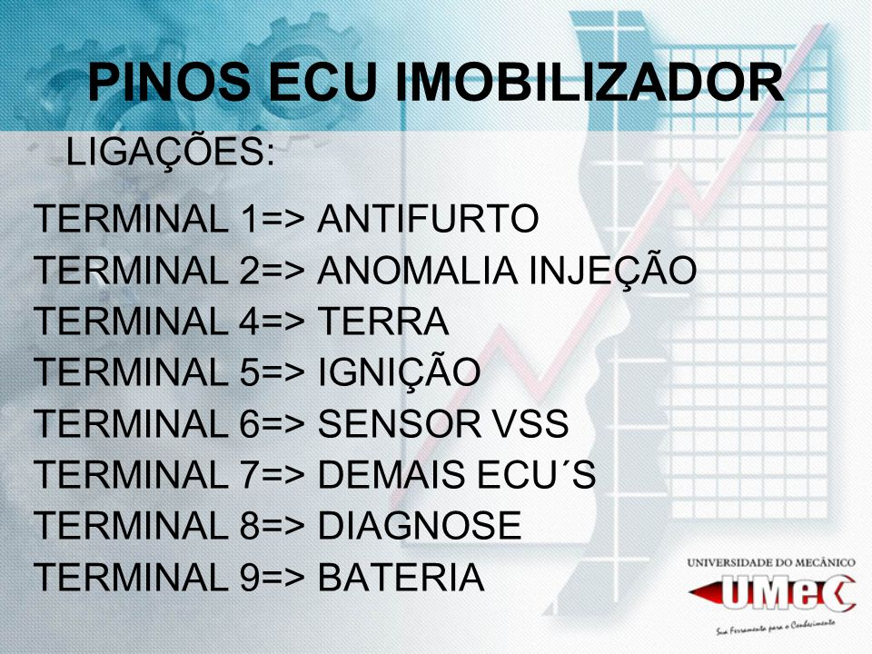 PINOS ECU IMOBILIZADOR
