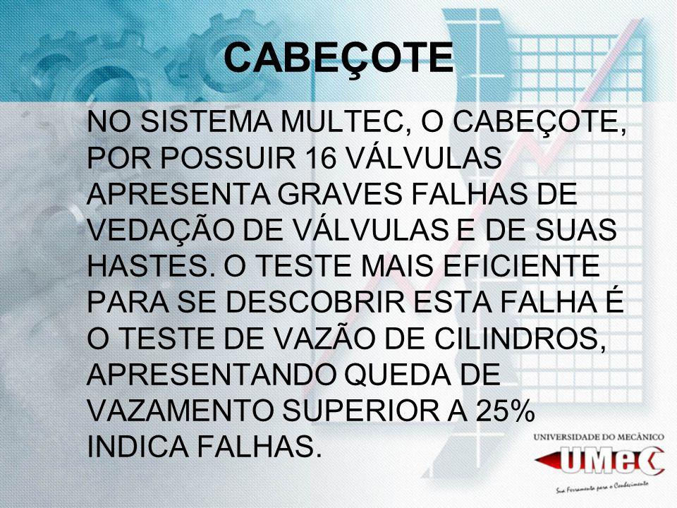 CABEÇOTE