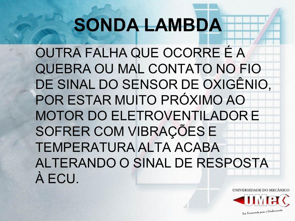 SONDA LAMBDA