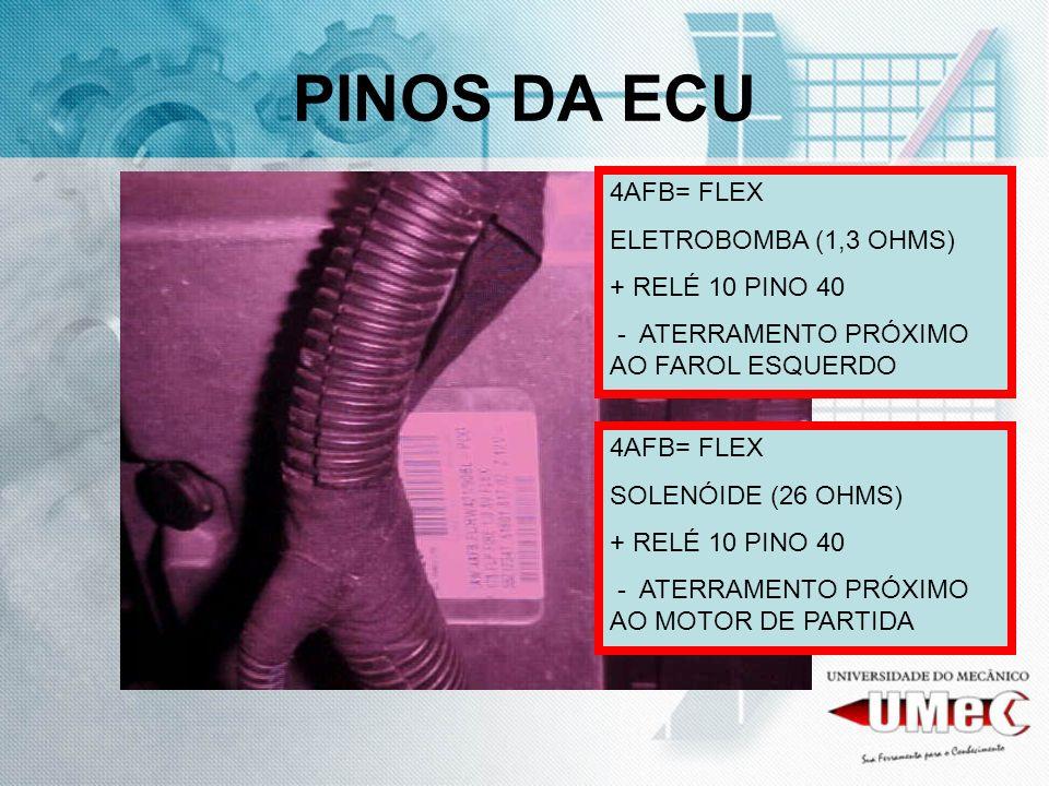 PINOS DA ECU 4AFB= FLEX ELETROBOMBA (1,3 OHMS) + RELÉ 10 PINO 40