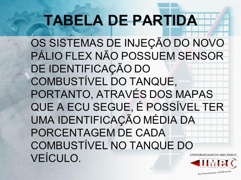TABELA DE PARTIDA