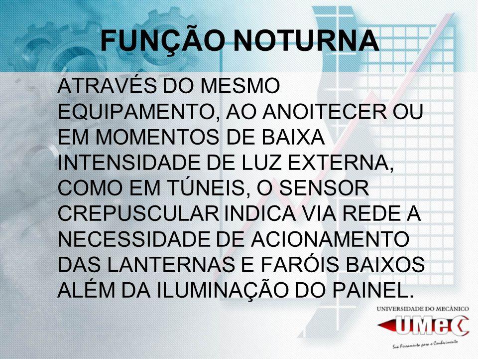 FUNÇÃO NOTURNA