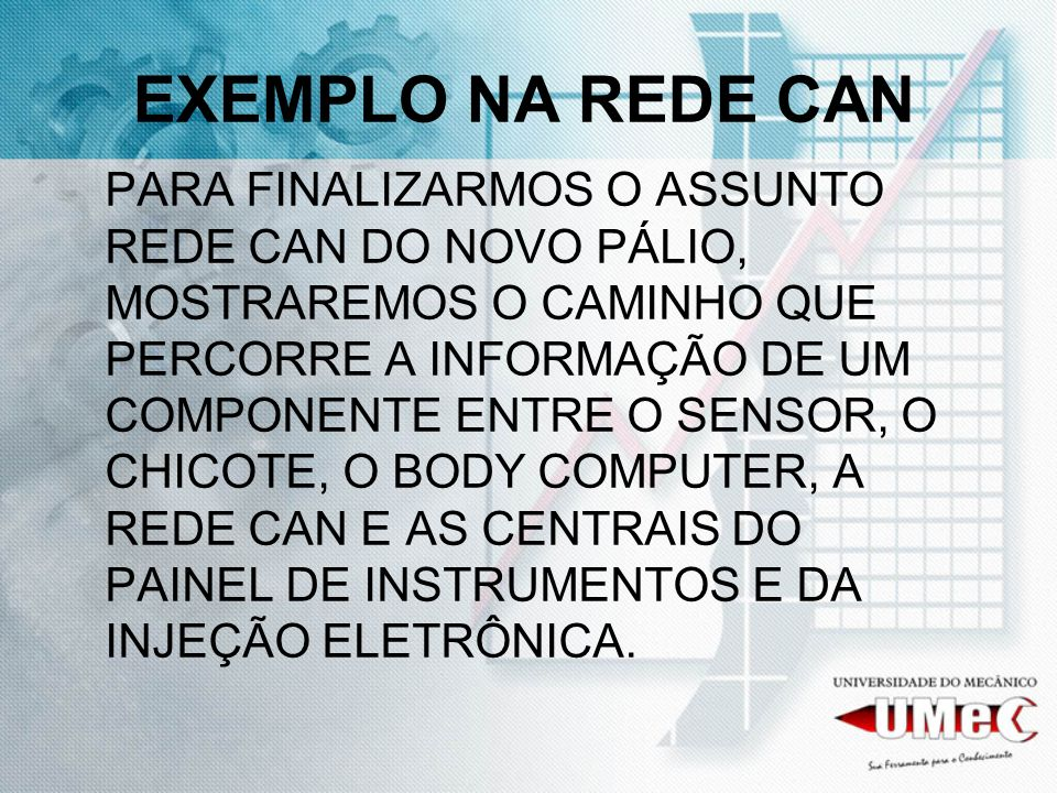 EXEMPLO NA REDE CAN