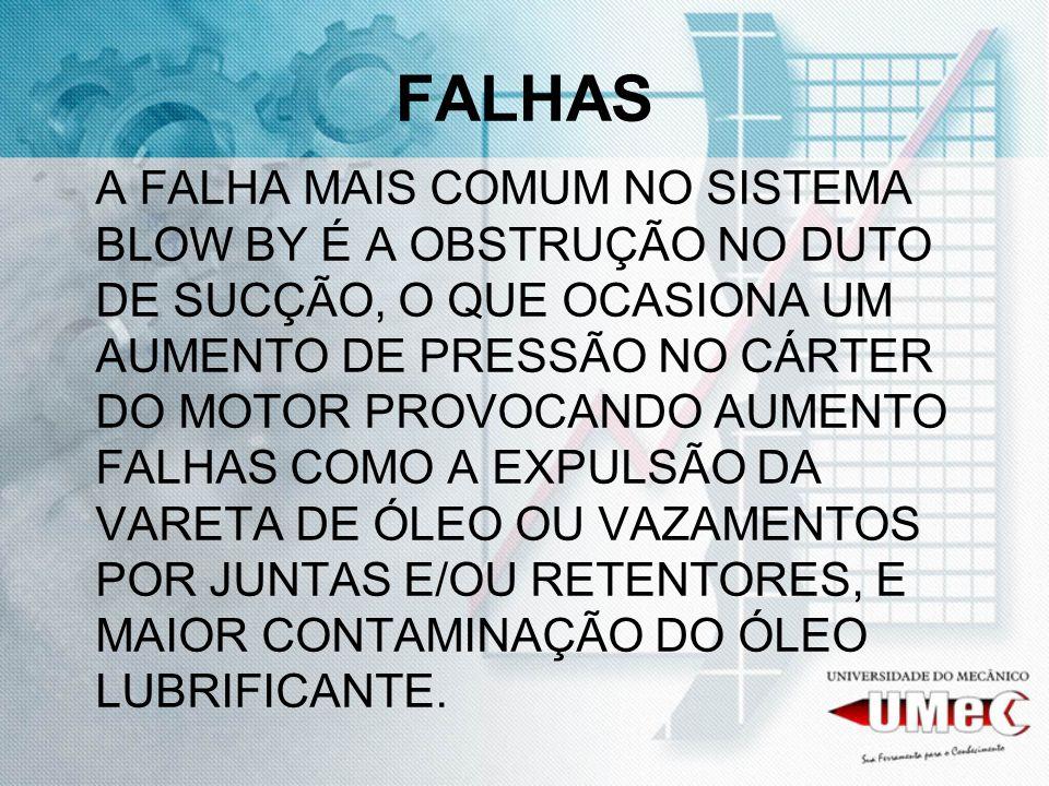 FALHAS