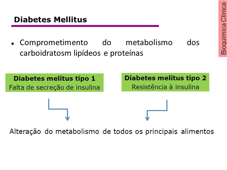 Comprometimento do metabolismo dos carboidratosm lipídeos e proteínas