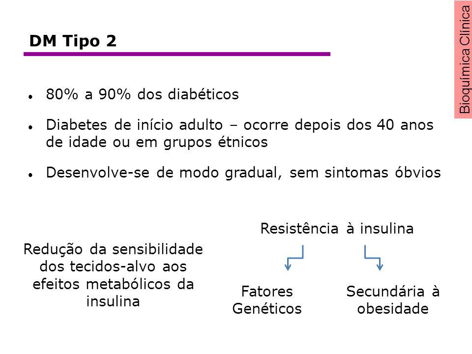 DM Tipo 2 80% a 90% dos diabéticos