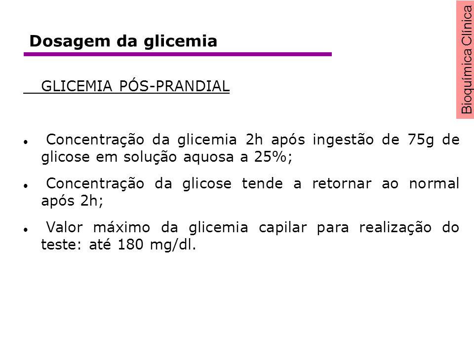 Dosagem da glicemia GLICEMIA PÓS-PRANDIAL
