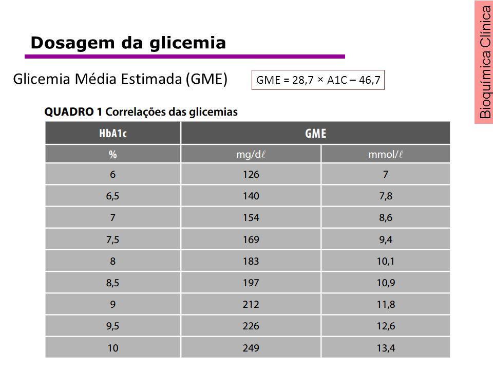 Glicemia Média Estimada (GME)
