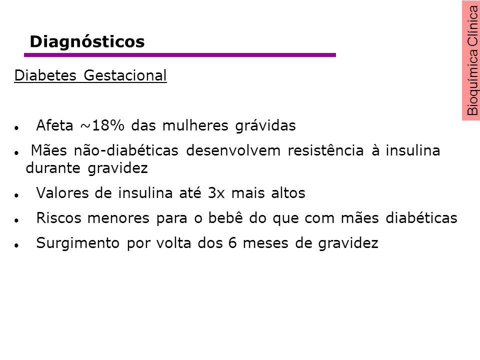Diagnósticos Diabetes Gestacional Afeta ~18% das mulheres grávidas