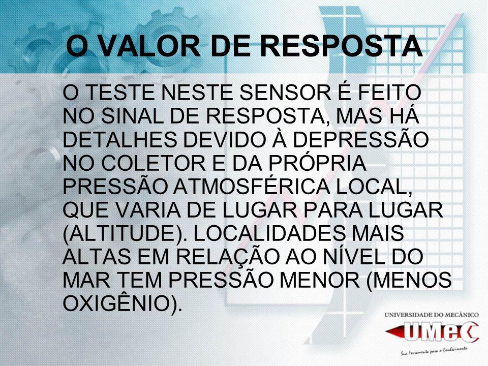 O VALOR DE RESPOSTA