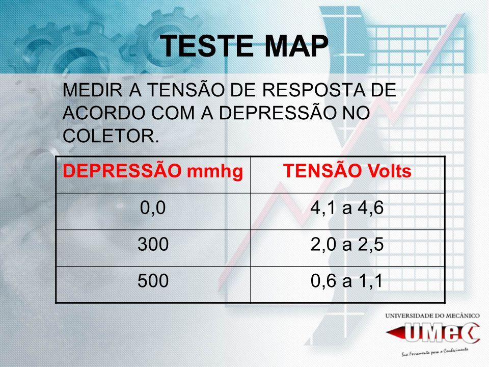TESTE MAP MEDIR A TENSÃO DE RESPOSTA DE ACORDO COM A DEPRESSÃO NO COLETOR. DEPRESSÃO mmhg. TENSÃO Volts.