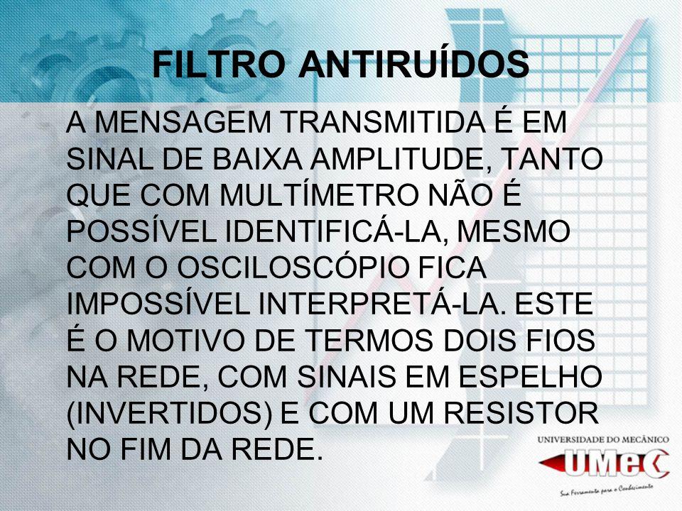 FILTRO ANTIRUÍDOS