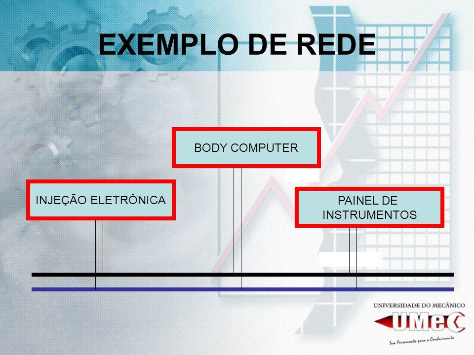 EXEMPLO DE REDE BODY COMPUTER INJEÇÃO ELETRÔNICA PAINEL DE