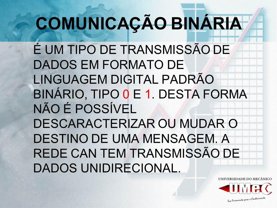 COMUNICAÇÃO BINÁRIA