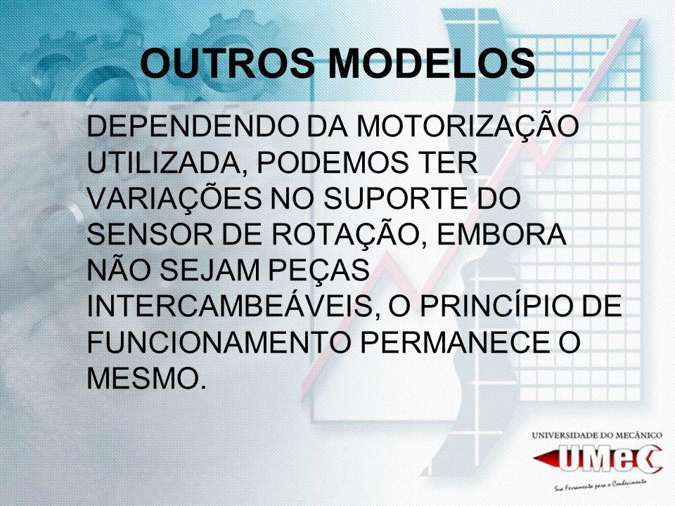 OUTROS MODELOS