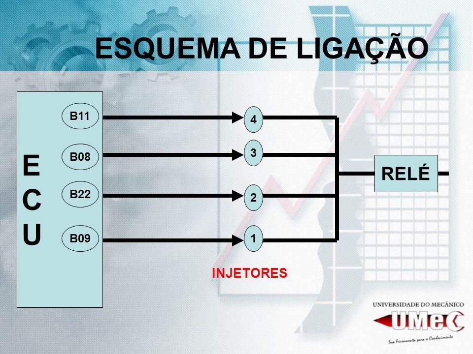 ESQUEMA DE LIGAÇÃO E C U B11 4 3 B08 RELÉ B22 2 B09 1 INJETORES