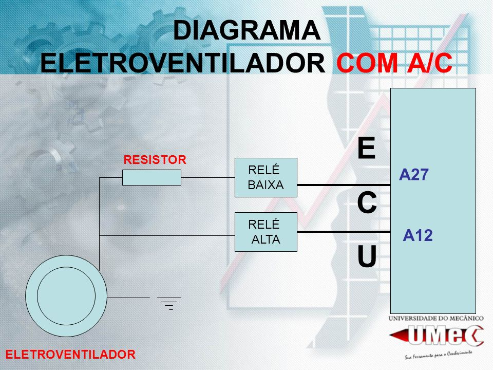 DIAGRAMA ELETROVENTILADOR COM A/C