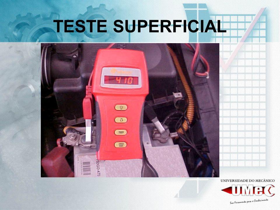 TESTE SUPERFICIAL