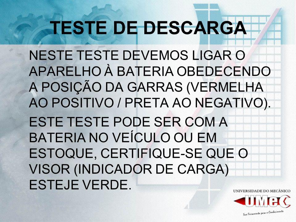 TESTE DE DESCARGA NESTE TESTE DEVEMOS LIGAR O APARELHO À BATERIA OBEDECENDO A POSIÇÃO DA GARRAS (VERMELHA AO POSITIVO / PRETA AO NEGATIVO).