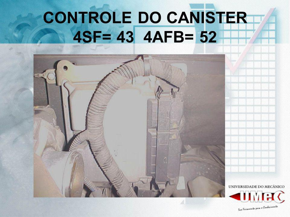 CONTROLE DO CANISTER 4SF= 43 4AFB= 52