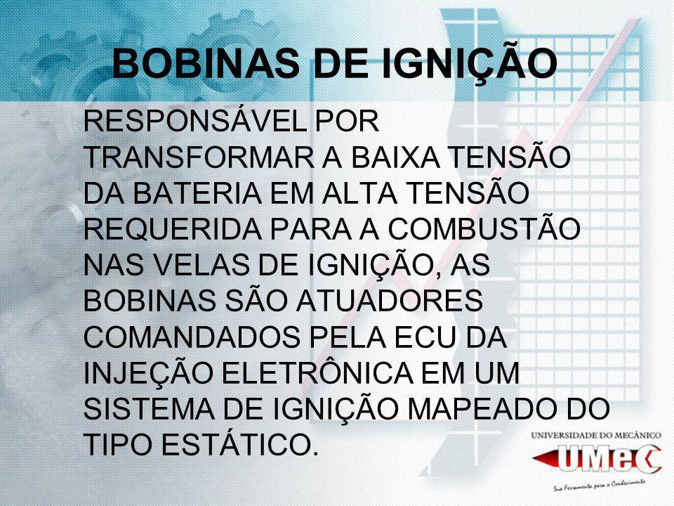 BOBINAS DE IGNIÇÃO