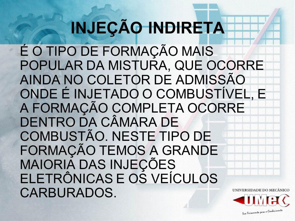 INJEÇÃO INDIRETA